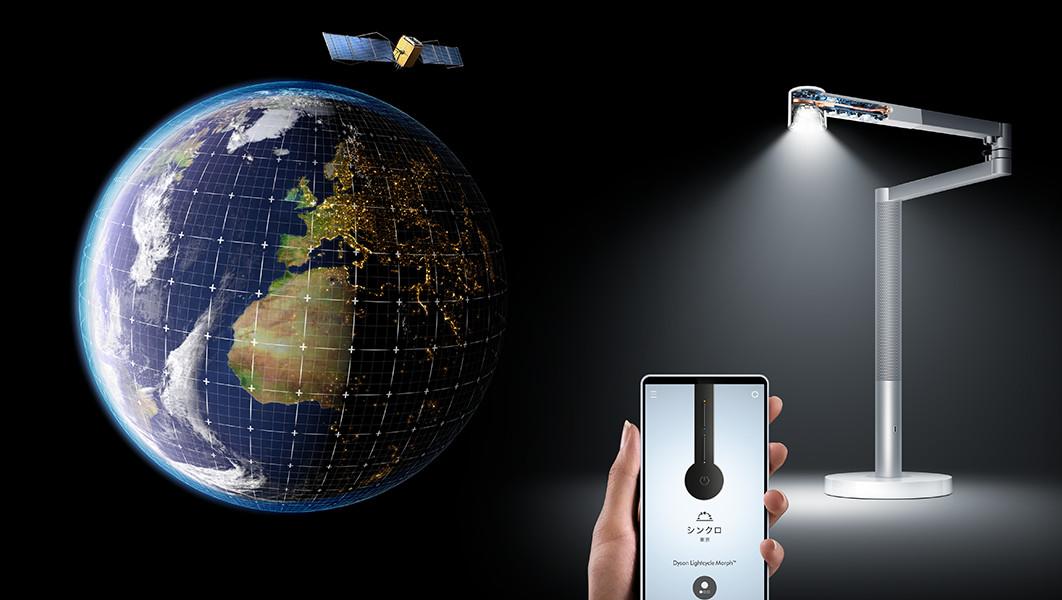 Dyson Linkアプリの自然光トラッキング・アルゴリズムに使用されるGPS
